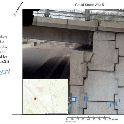 Idaho DOT Wall Inspections Combining GIS, UAV, and Photogrammetry