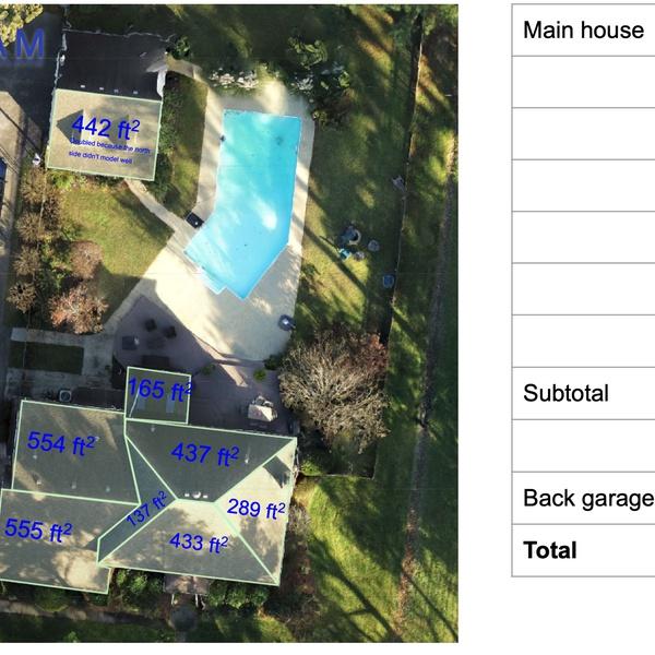 Roof measurement
